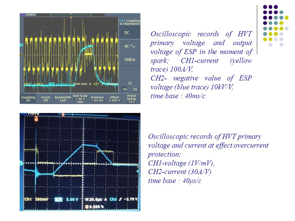 Oscilloscopic records of HVT primary voltage and current at effect overcurrent protection; CH1-voltage (1V/mV), CH2-current (30A/V) time base : 40μs/c