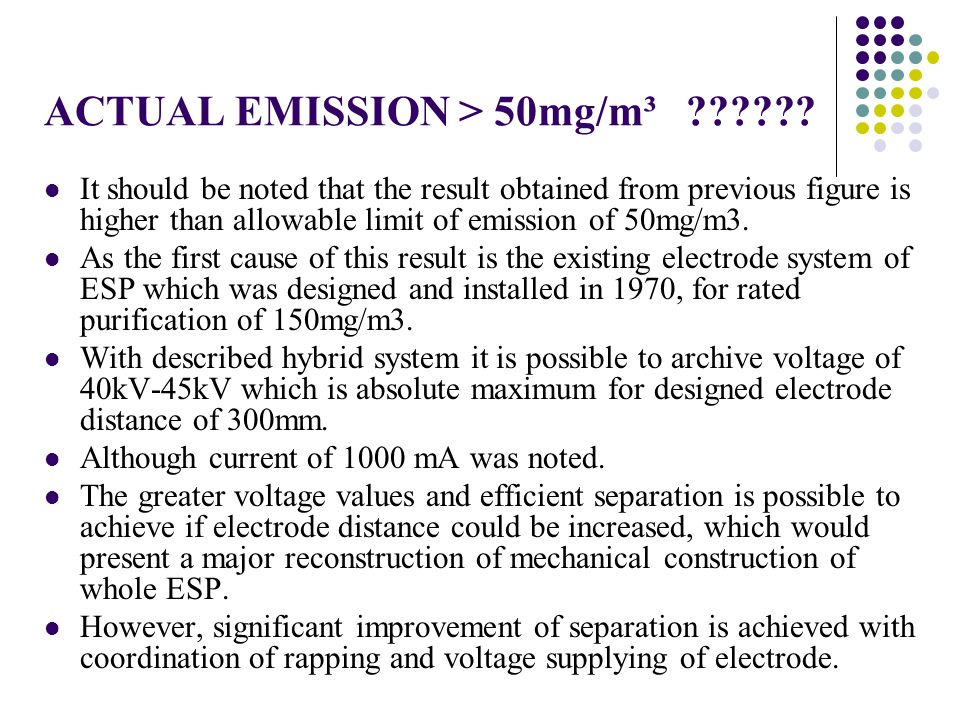ACTUAL EMISSION > 50mg/m³ ?????? It should be noted that the result obtained from previous figure is higher than allowable limit of emission of 50mg/m