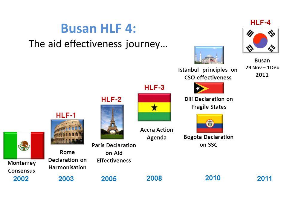 Busan HLF 4: The aid effectiveness journey… Rome Declaration on Harmonisation Accra Action Agenda Busan 29 Nov – 1Dec 2011 2002 Monterrey Consensus 20