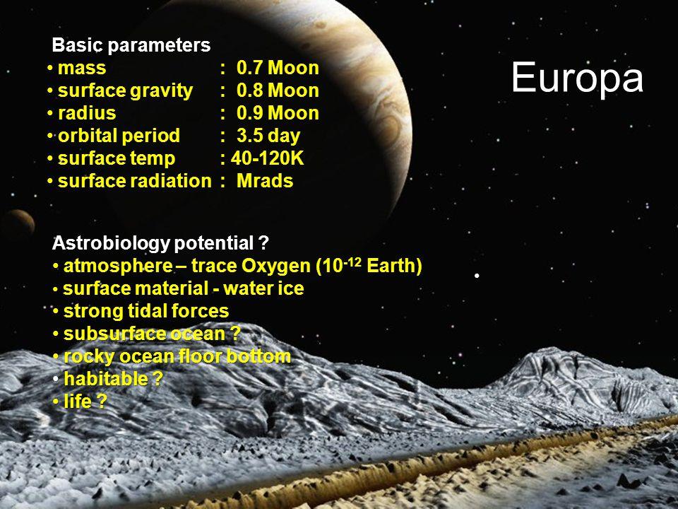 Biosignatures on Exoplanets Workshop – Mulhouse, France. June 25 2009 MSSL/UCL UK Europa Astrobiology potential ? atmosphere – trace Oxygen (10 -12 Ea