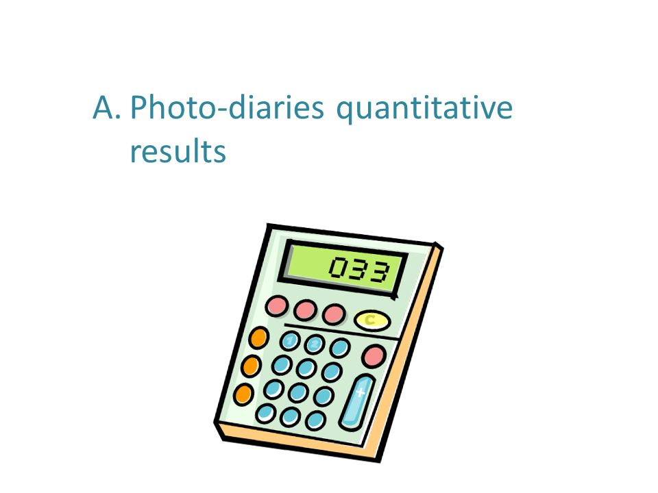 A.Photo-diaries quantitative results