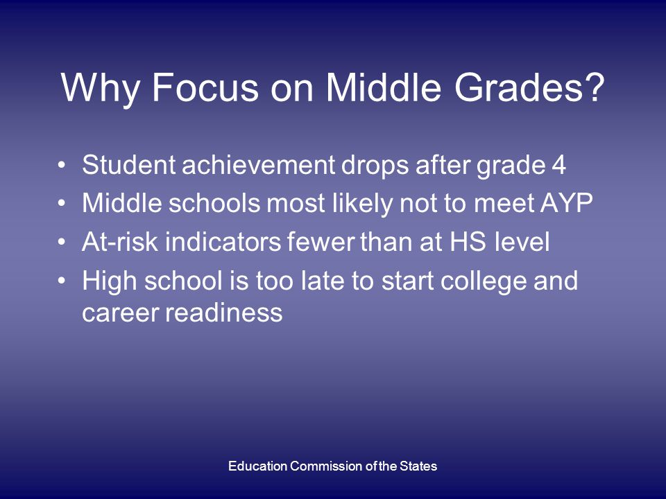 Why Focus on Middle Grades? Student achievement drops after grade 4 Middle schools most likely not to meet AYP At-risk indicators fewer than at HS lev