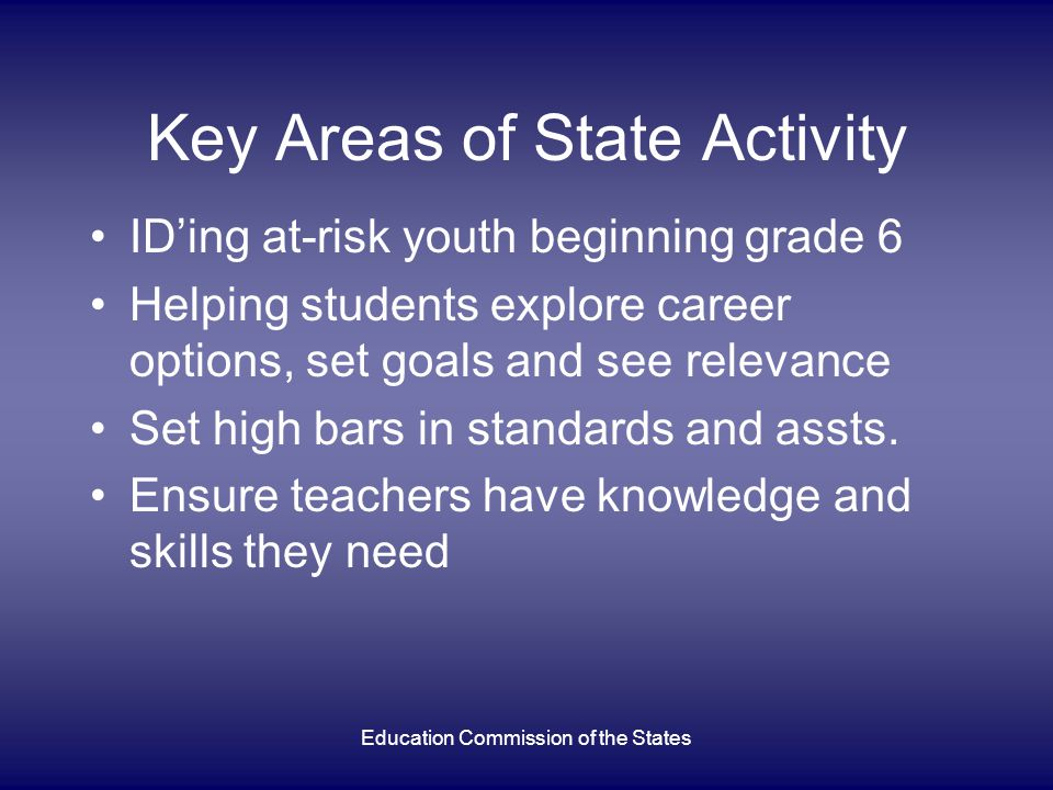 Key Areas of State Activity IDing at-risk youth beginning grade 6 Helping students explore career options, set goals and see relevance Set high bars in standards and assts.