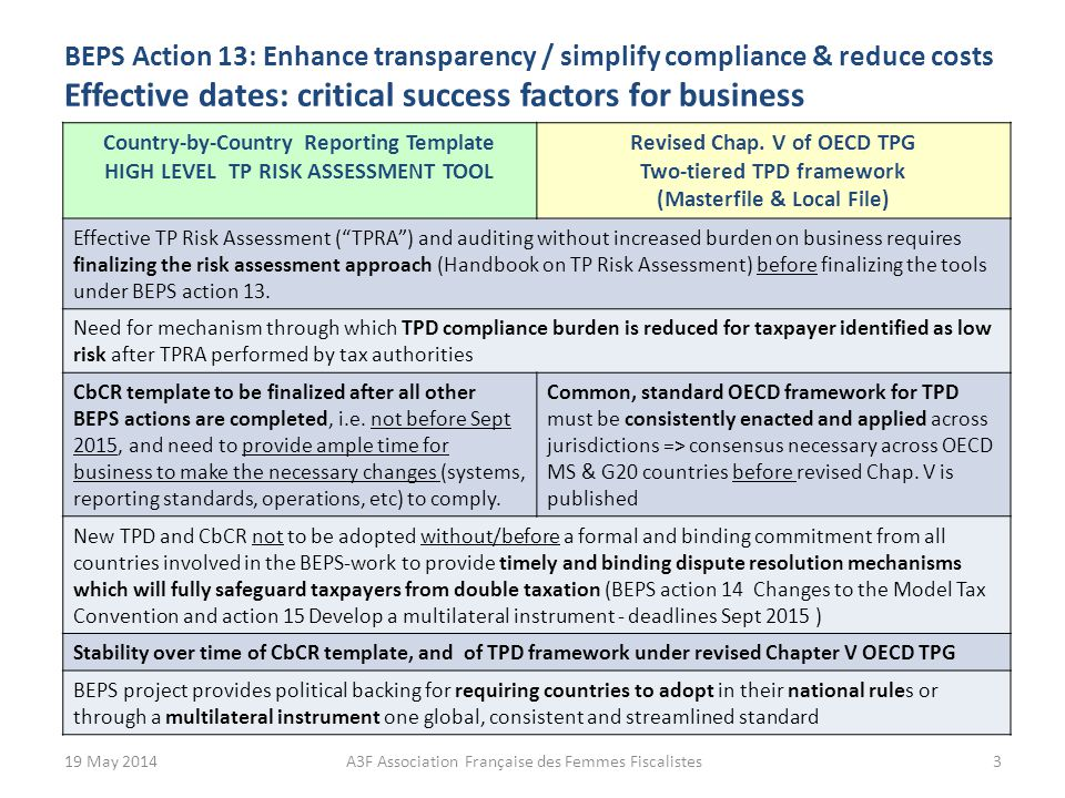BEPS Action 13: Enhance transparency / simplify compliance & reduce costs Effective dates: critical success factors for business 19 May 2014A3F Association Française des Femmes Fiscalistes3 Country-by-Country Reporting Template HIGH LEVEL TP RISK ASSESSMENT TOOL Revised Chap.