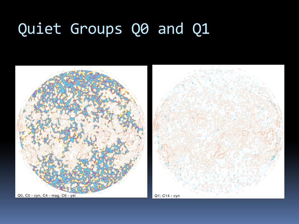Quiet Groups Q0 and Q1