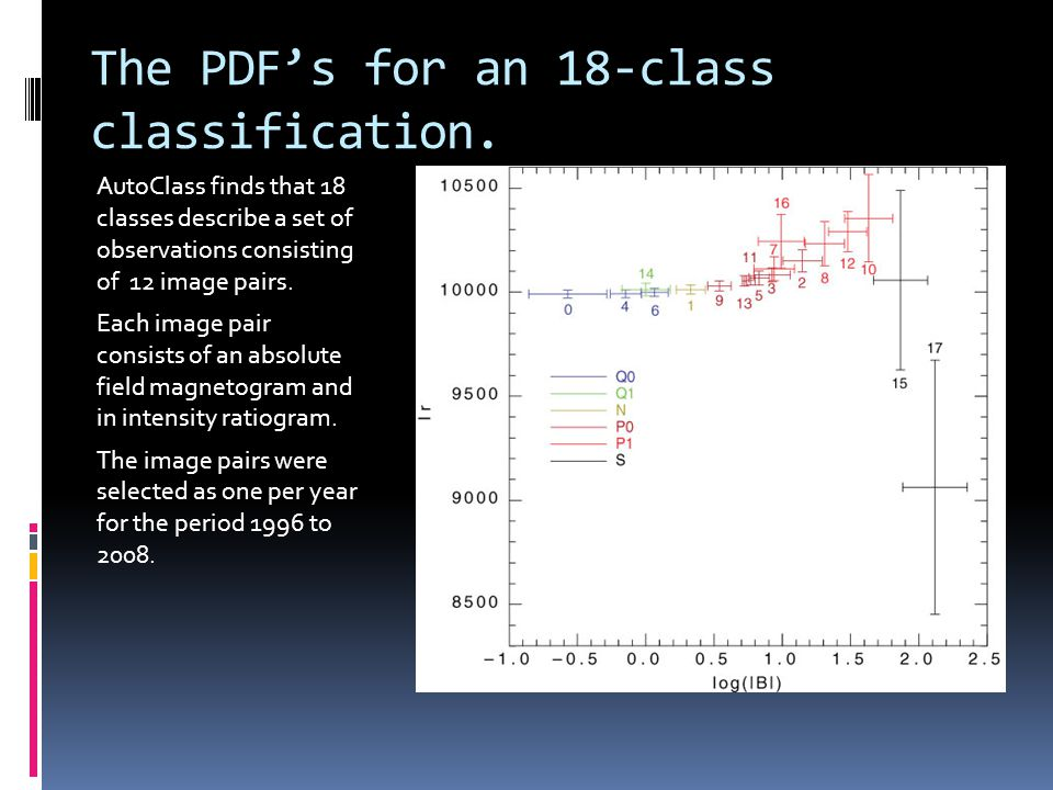 The PDFs for an 18-class classification. AutoClass finds that 18 classes describe a set of observations consisting of 12 image pairs. Each image pair