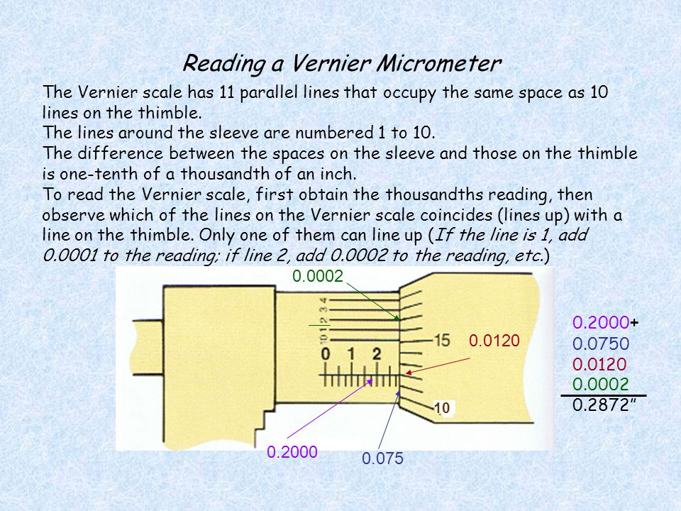 Reading a Vernier Micrometer The Vernier scale has 11 parallel lines that occupy the same space as 10 lines on the thimble. The lines around the sleev