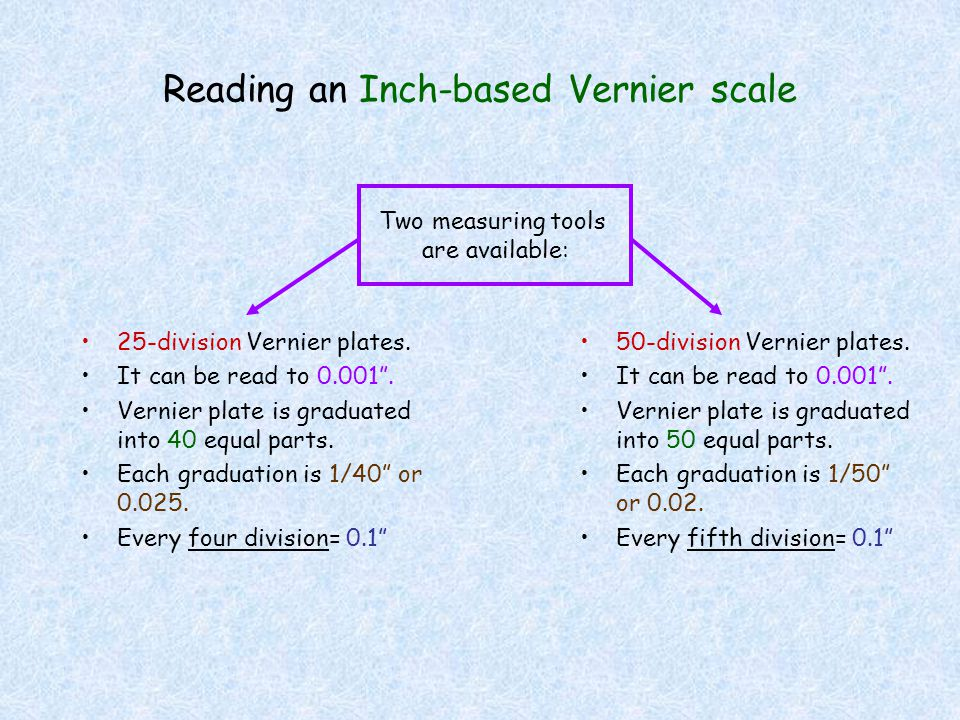 Reading an Inch-based Vernier scale Two measuring tools are available: 25-division Vernier plates. It can be read to 0.001. Vernier plate is graduated