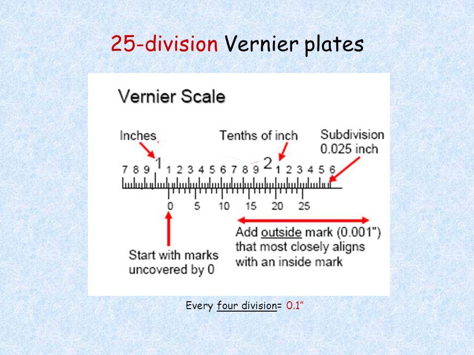 25-division Vernier plates Every four division= 0.1