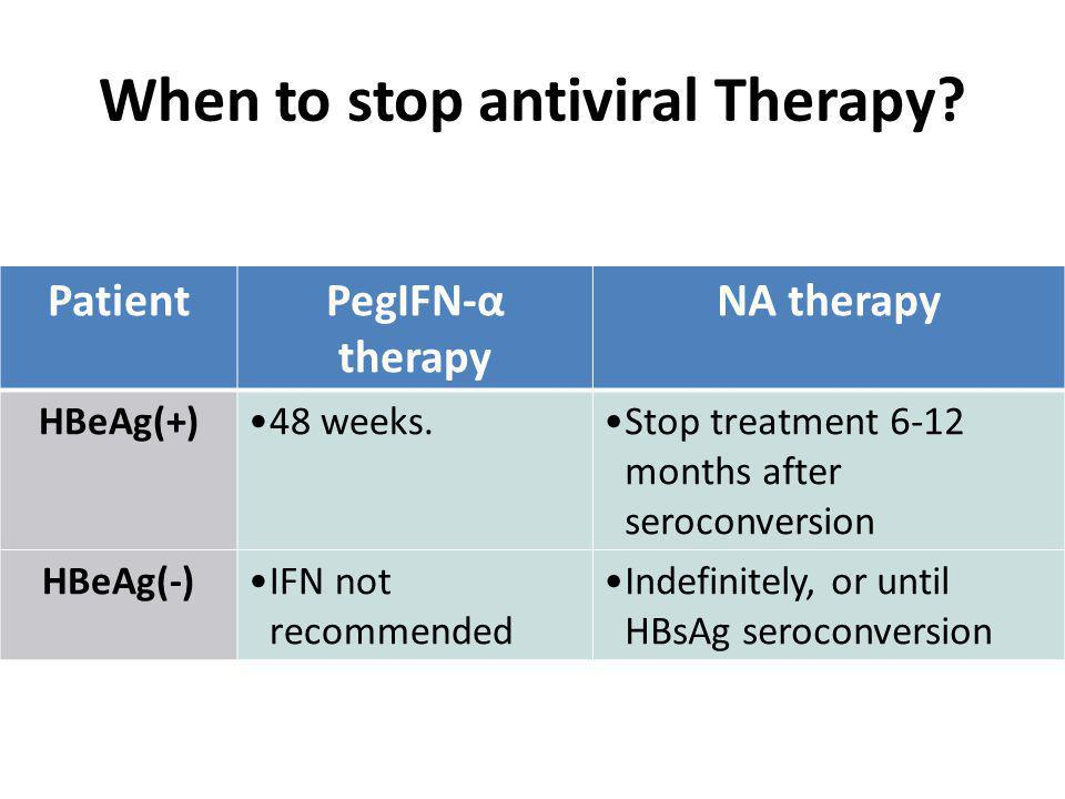 When to stop antiviral Therapy? PatientPegIFN-α therapy NA therapy HBeAg(+)48 weeks.Stop treatment 6-12 months after seroconversion HBeAg(-)IFN not re