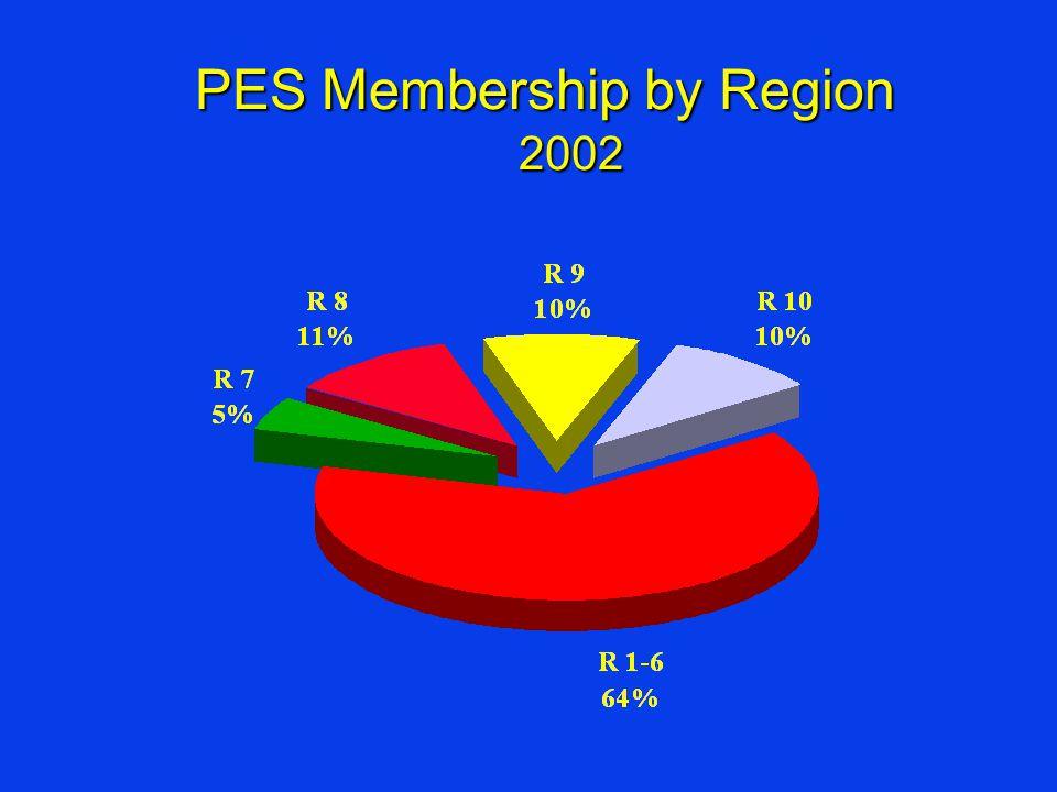 PES Membership by Region 2002