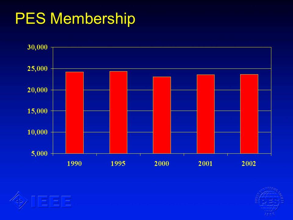 PES Membership