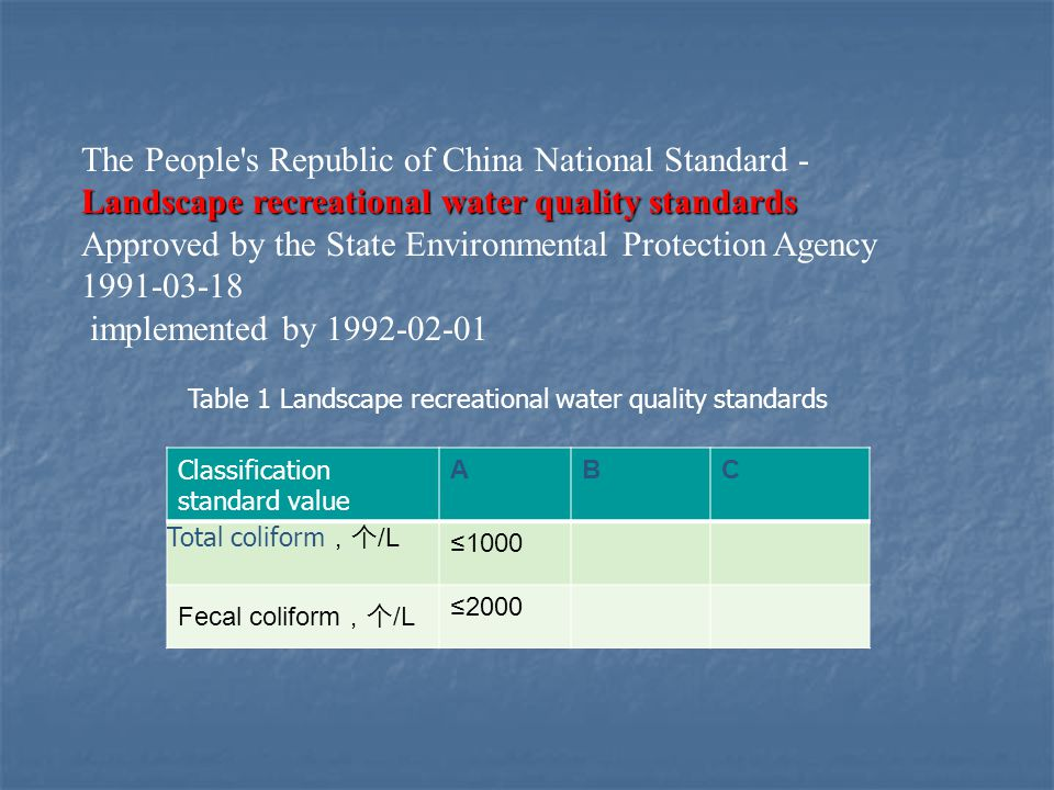 Table 1 Landscape recreational water quality standards Classification standard value ABC Total coliform /L 1000 Fecal coliform /L 2000 Landscape recre
