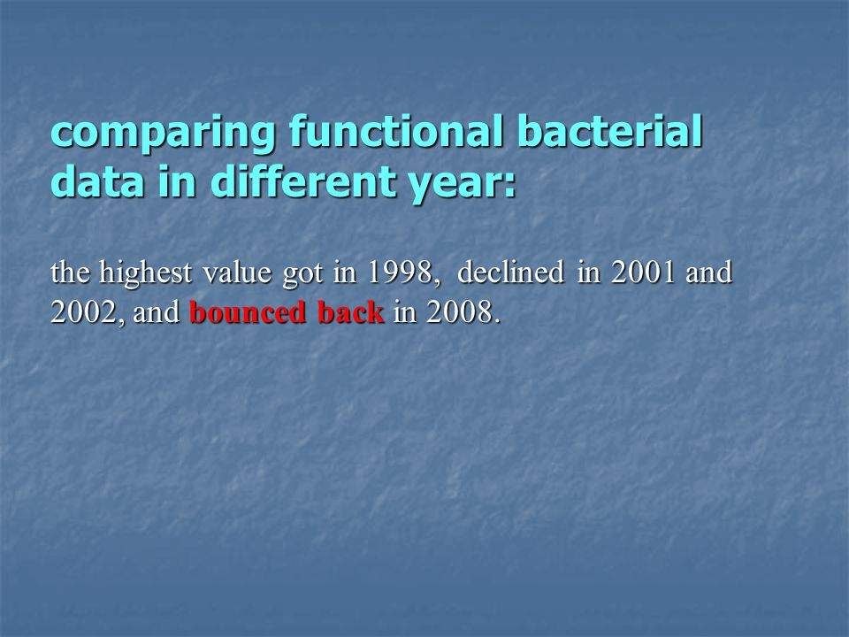 comparing functional bacterial data in different year: the highest value got in 1998, declined in 2001 and 2002, and bounced back in 2008. comparing f