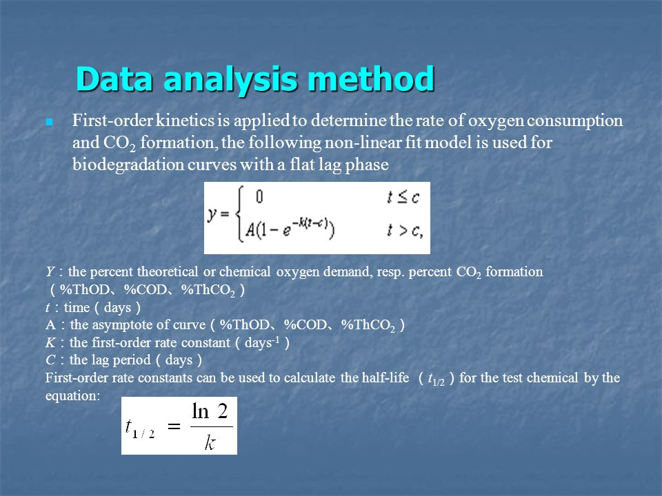 Data analysis method First-order kinetics is applied to determine the rate of oxygen consumption and CO 2 formation, the following non-linear fit mode