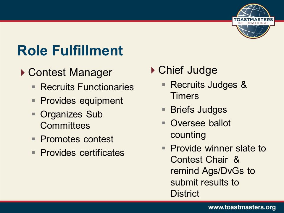 Role Fulfillment Contest Manager Recruits Functionaries Provides equipment Organizes Sub Committees Promotes contest Provides certificates Chief Judge Recruits Judges & Timers Briefs Judges Oversee ballot counting Provide winner slate to Contest Chair & remind Ags/DvGs to submit results to District