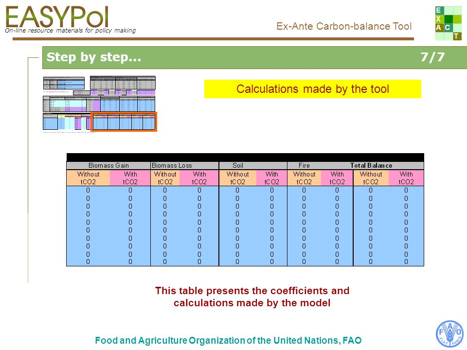 On-line resource materials for policy making Ex-Ante Carbon-balance Tool Food and Agriculture Organization of the United Nations, FAO This table prese