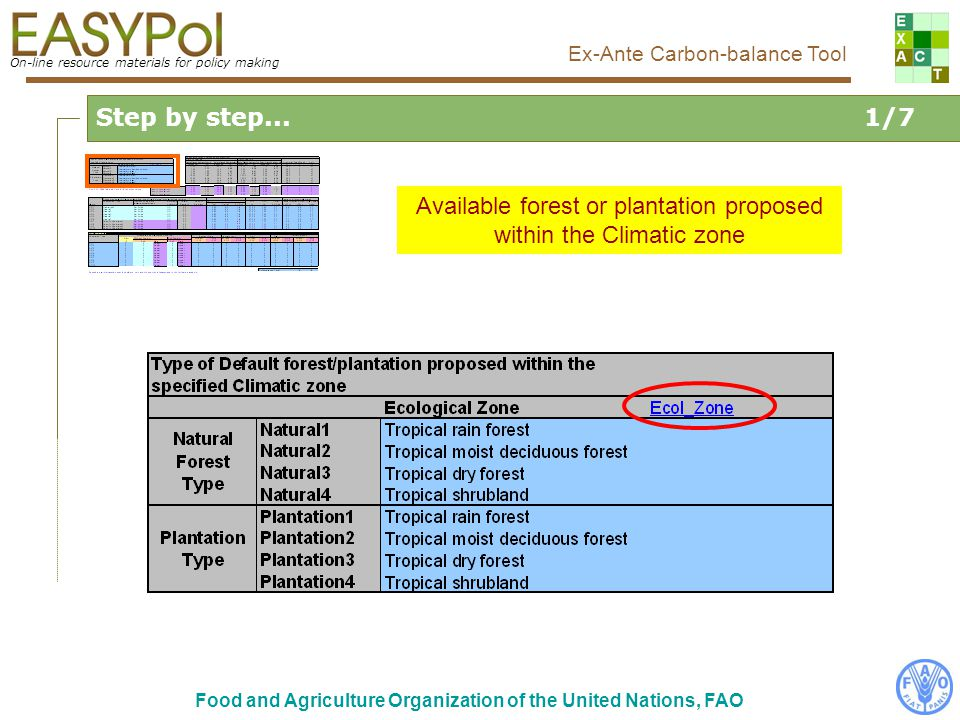 On-line resource materials for policy making Ex-Ante Carbon-balance Tool Food and Agriculture Organization of the United Nations, FAO Step by step...1
