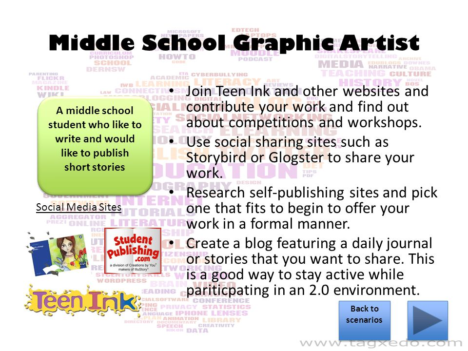Pick a scenario and see how these students can develop an active digital footprint A middle school student who like to create comics and would like to