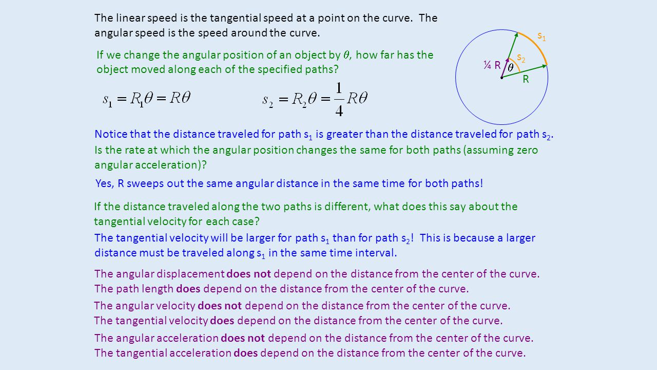 The linear speed is the tangential speed at a point on the curve. The angular speed is the speed around the curve. If we change the angular position o