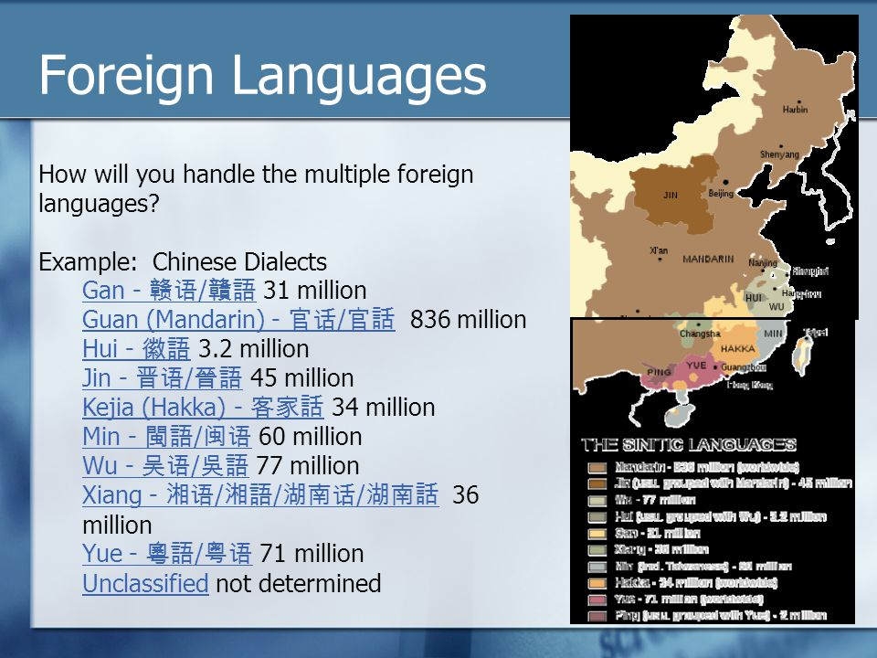 Foreign Languages How will you handle the multiple foreign languages? Example: Chinese Dialects Gan - / Gan - / 31 million Guan (Mandarin) - / Guan (M
