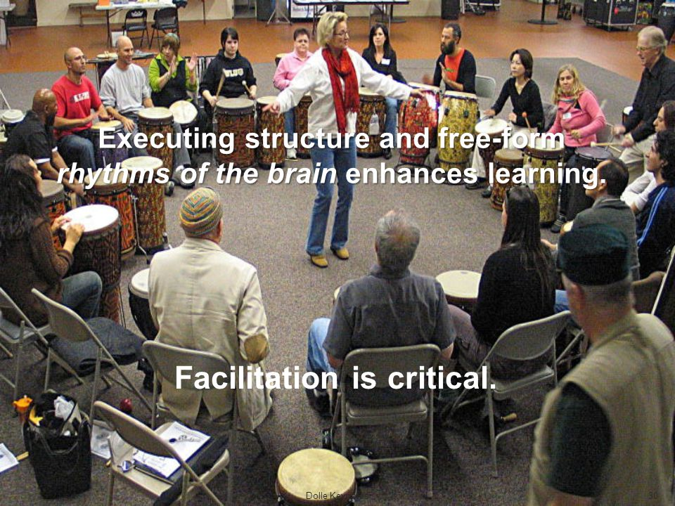Executing structure and free-form rhythms of the brain enhances learning. Facilitation is critical. Dolle Keynotes30