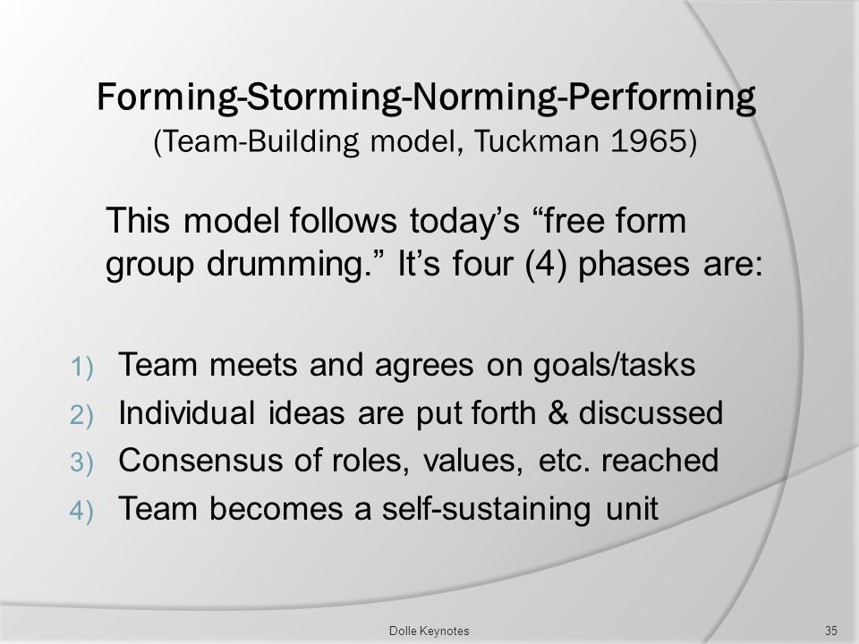 Forming-Storming-Norming-Performing (Team-Building model, Tuckman 1965) This model follows todays free form group drumming. Its four (4) phases are: 1