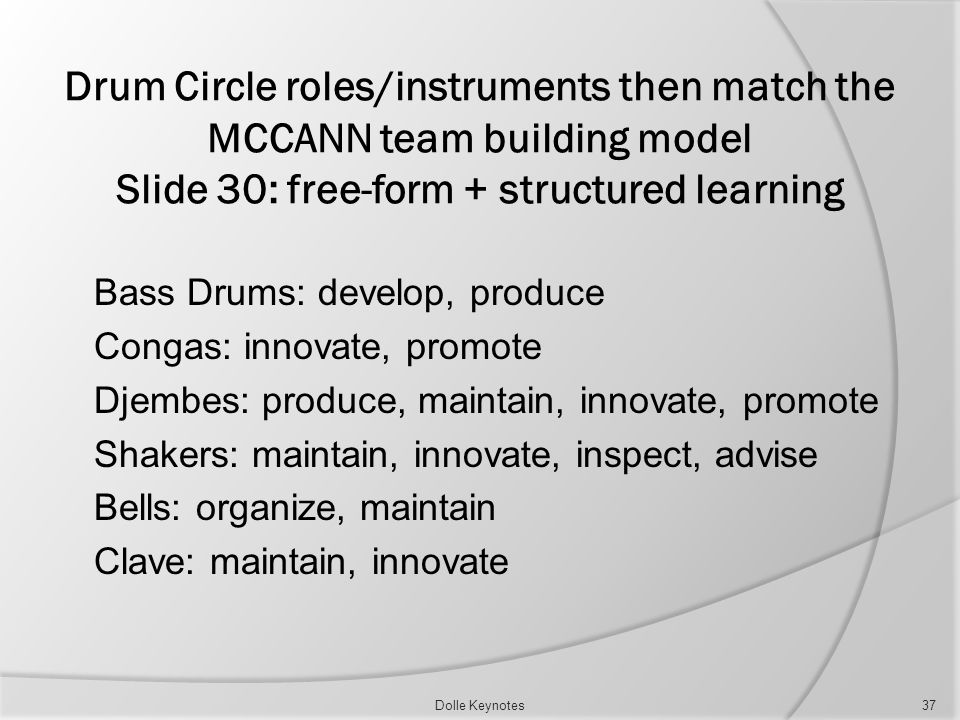 Drum Circle roles/instruments then match the MCCANN team building model Slide 30: free-form + structured learning Bass Drums: develop, produce Congas:
