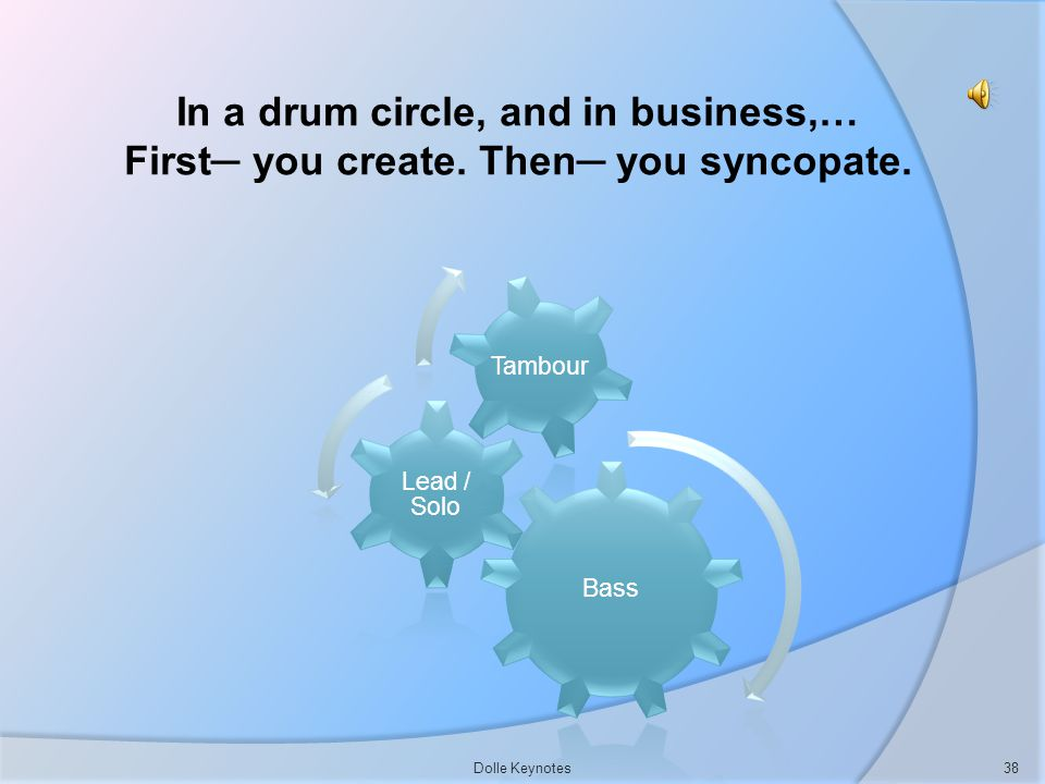 In a drum circle, and in business,… First you create. Then you syncopate. Bass Lead / Solo Tambour Dolle Keynotes38