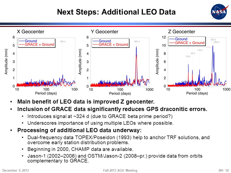Next Steps: Additional LEO Data Main benefit of LEO data is improved Z geocenter. Inclusion of GRACE data significantly reduces GPS draconitic errors.
