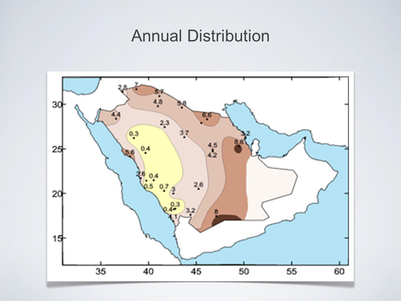 Annual Distribution