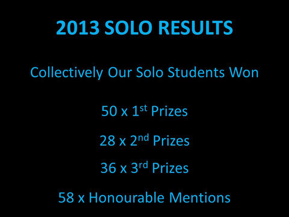 2013 SOLO RESULTS Collectively Our Solo Students Won 50 x 1 st Prizes 28 x 2 nd Prizes 36 x 3 rd Prizes 58 x Honourable Mentions