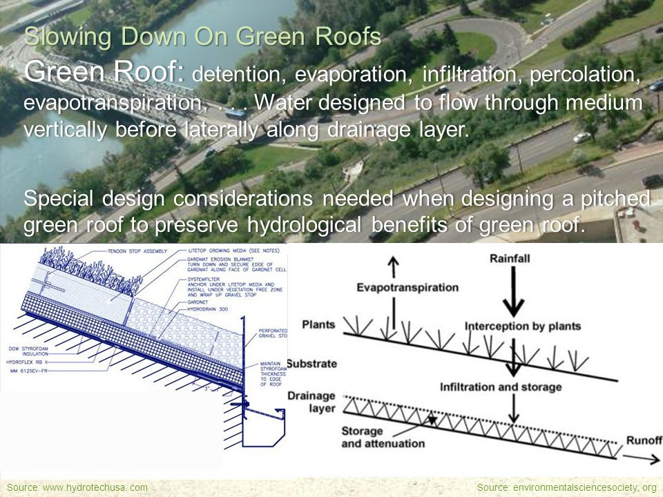 Engage. Innovate. Inspire. Slowing Down On Green Roofs Green Roof: detention, evaporation, infiltration, percolation, evapotranspiration,... Water des
