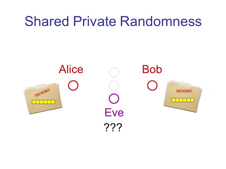 Shared Private Randomness Alice Bob Eve