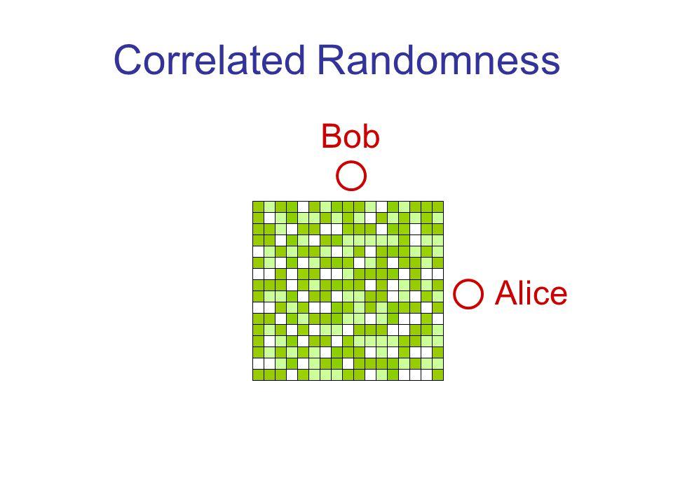 Correlated Randomness