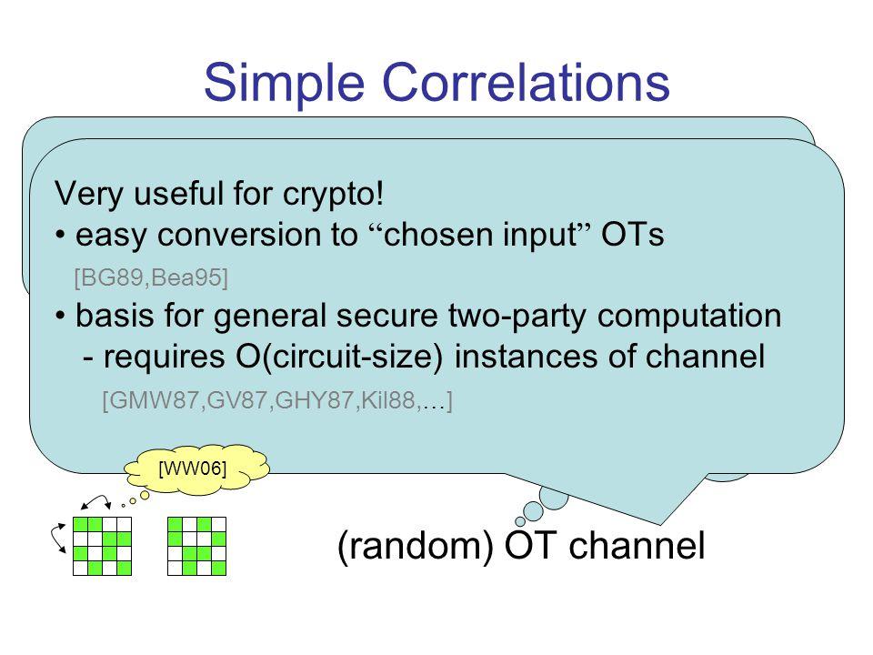 Simple Correlations shared randomness private randomness binary symmetric channel X Y 0 1 01 finite correlation (X,Y) discrete memoryless channel p x y =Pr[Y=y|X=x] erasure channel / Rabin-OT (random) OT channel X=(s 0,s 1 ) Y=(r,s r ) Very useful for crypto.