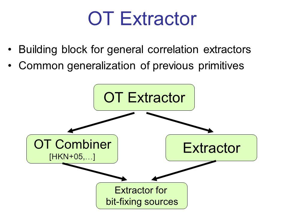 OT Extractor Building block for general correlation extractors Common generalization of previous primitives OT Extractor OT Combiner [HKN+05, … ] Extractor Extractor for bit-fixing sources