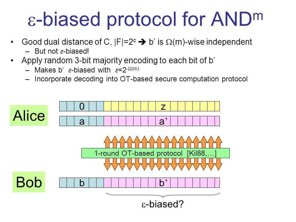 -biased protocol for AND m Good dual distance of C, |F|=2 c b is (m)-wise independent –But not -biased! Apply random 3-bit majority encoding to each b