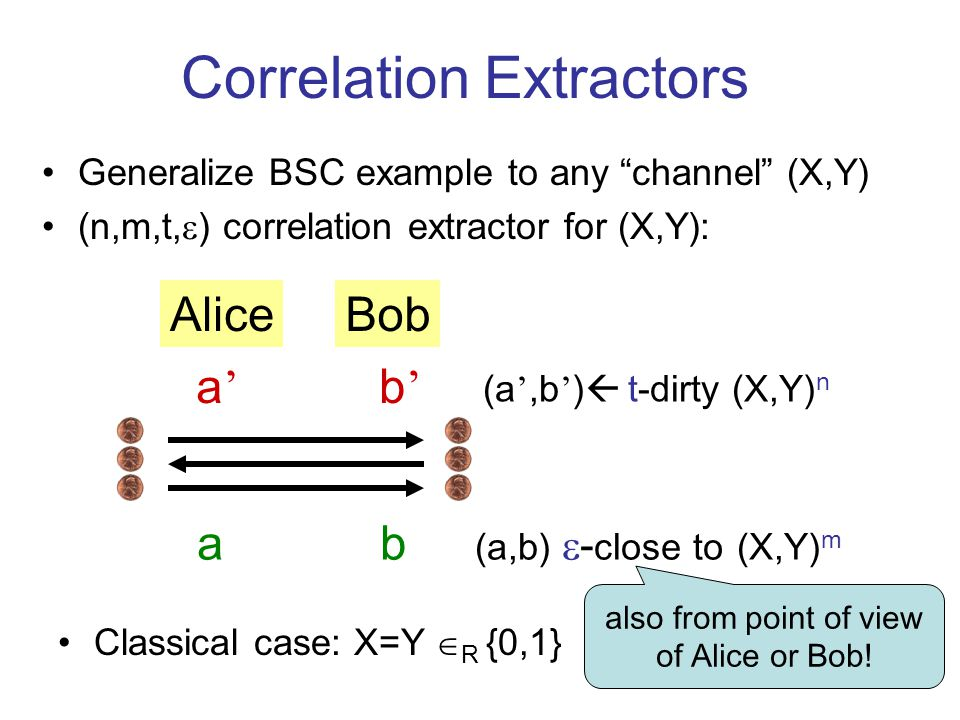 Correlation Extractors Generalize BSC example to any channel (X,Y) (n,m,t, ) correlation extractor for (X,Y): ab (a,b) - close to (X,Y) m AliceBob (a,
