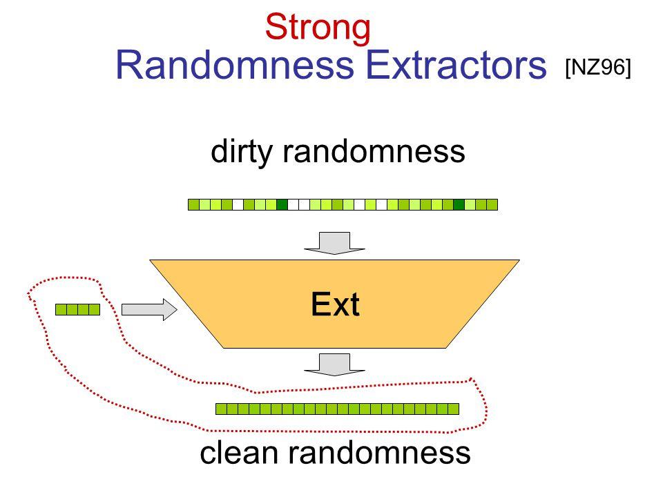 Randomness Extractors dirty randomness clean randomness Ext Strong [NZ96]