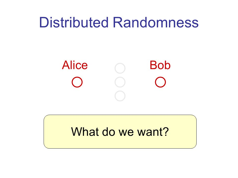Distributed Randomness Alice Bob What do we want?