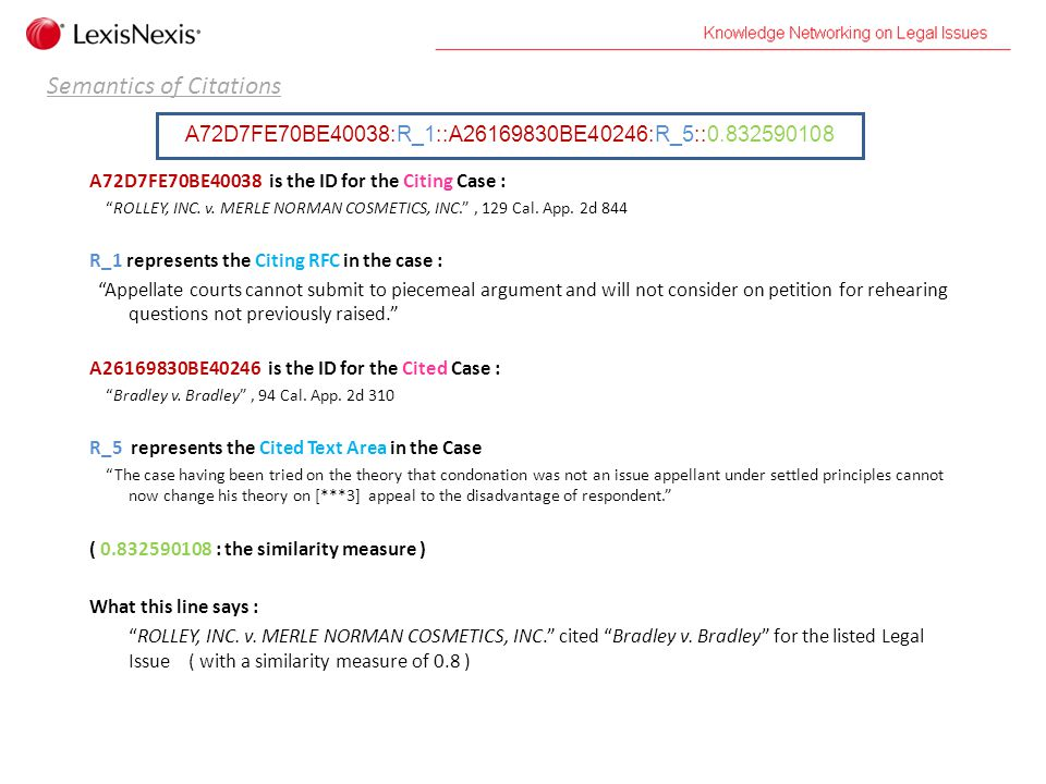 The Citation corpus is now Issue-Based ( Colors represent different ISSUEs ) Legal Issue Library