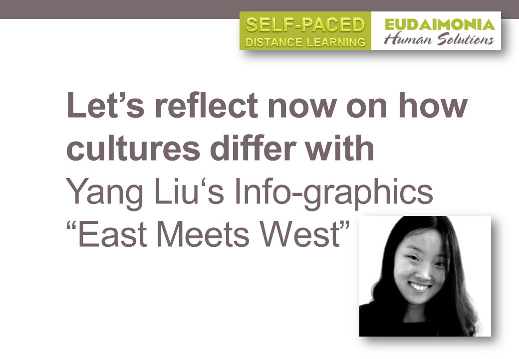 Lets reflect now on how cultures differ with Yang Lius Info-graphics East Meets West