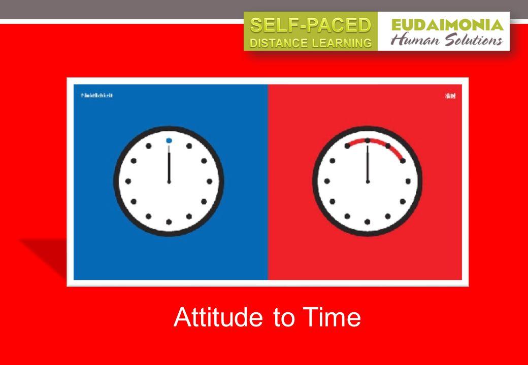 Attitude to Time
