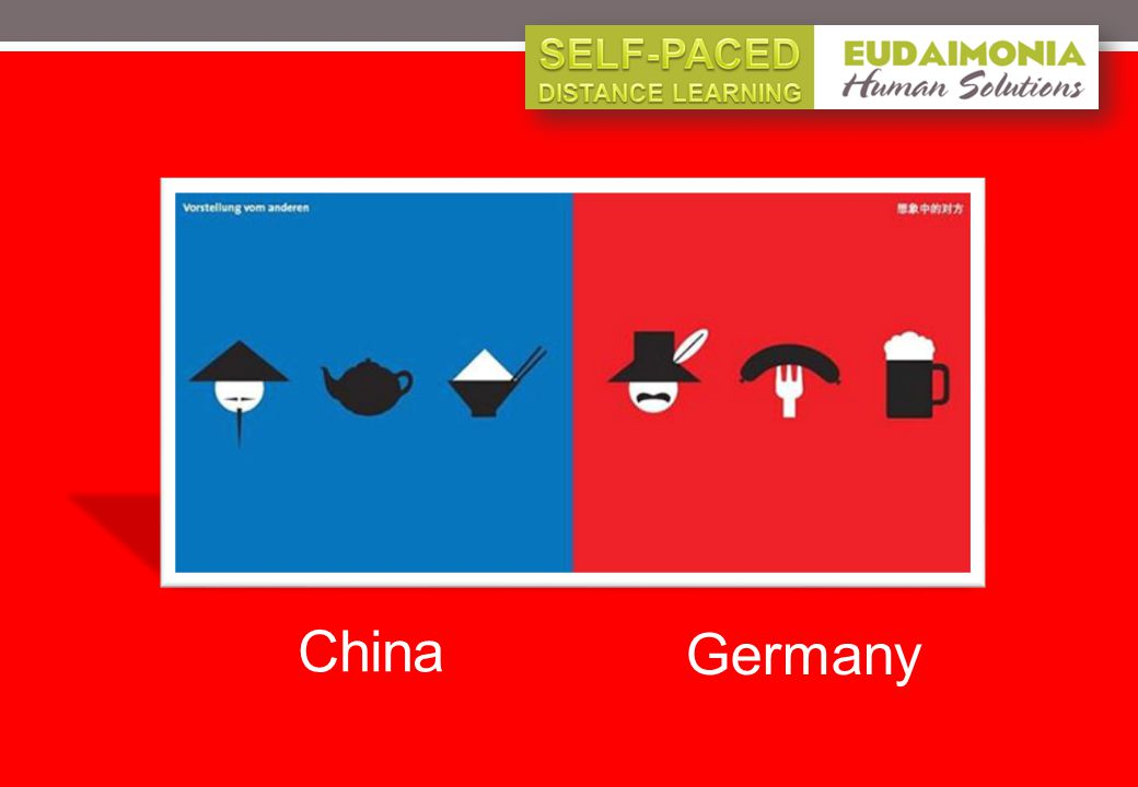 China Germany