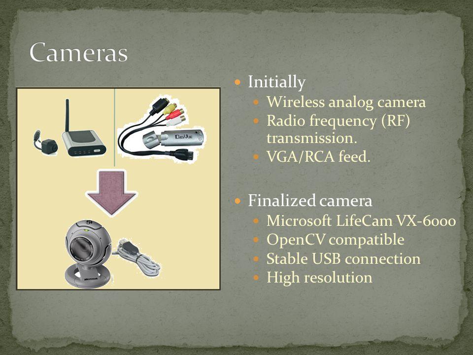 Initially Wireless analog camera Radio frequency (RF) transmission.