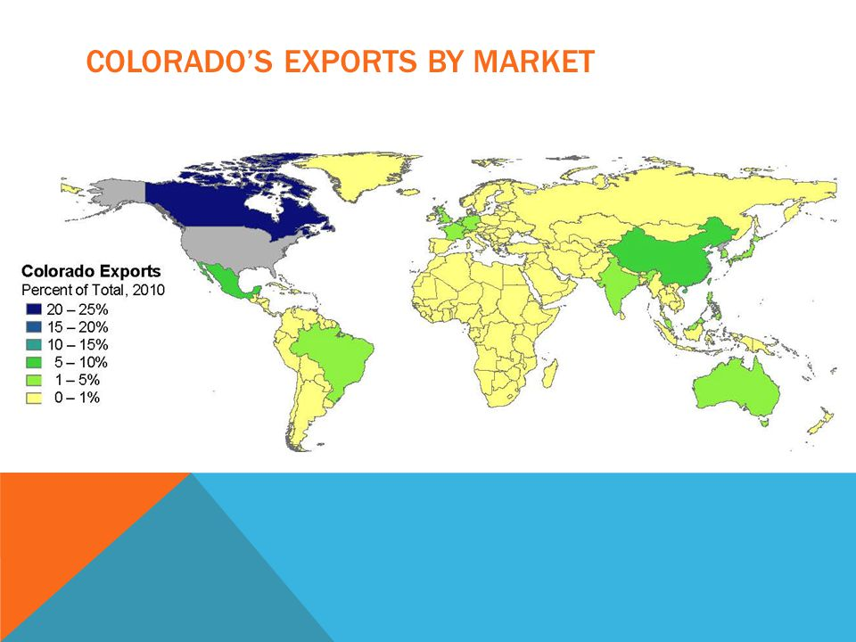 COLORADOS EXPORTS BY MARKET