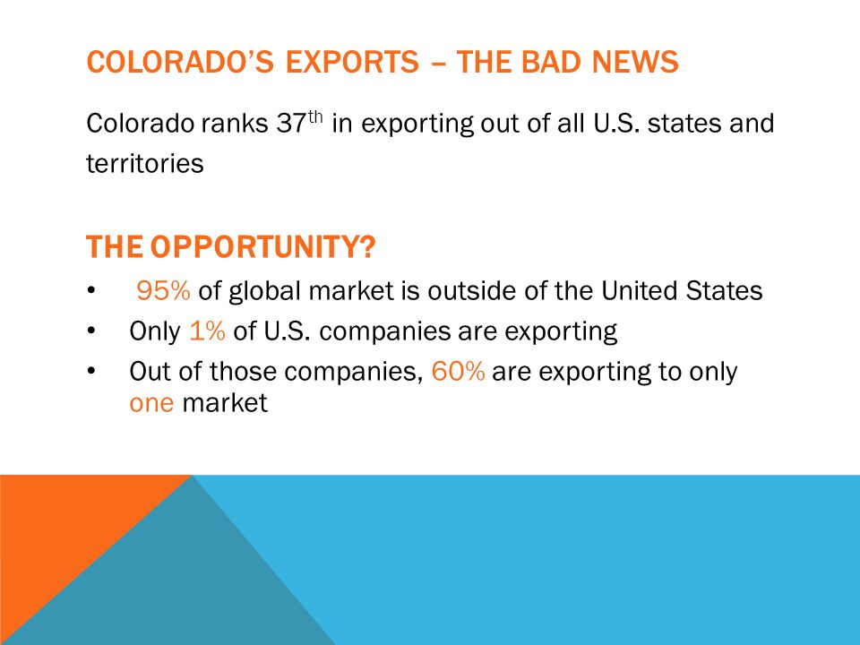 COLORADOS EXPORTS – THE BAD NEWS Colorado ranks 37 th in exporting out of all U.S.