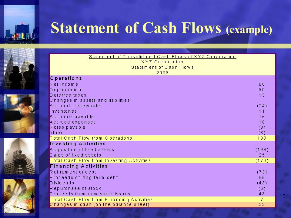 13 Statement of Cash Flows (example)