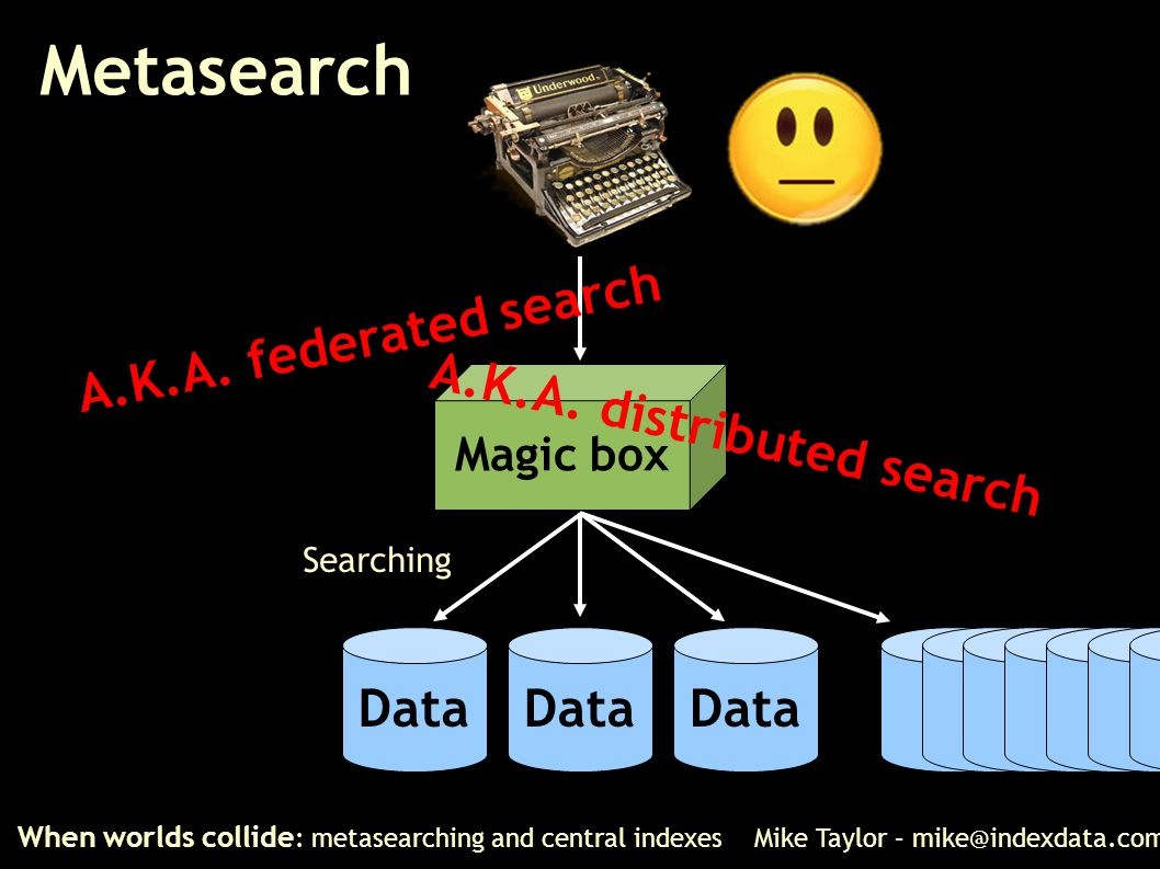Metasearch When worlds collide : metasearching and central indexes Mike Taylor – mike@indexdata.com Magic box Data A.K.A. federated search A.K.A. dist